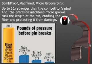 Black Gold RUSH Premium 5 Pin Archery Bow Sight RH NEW |