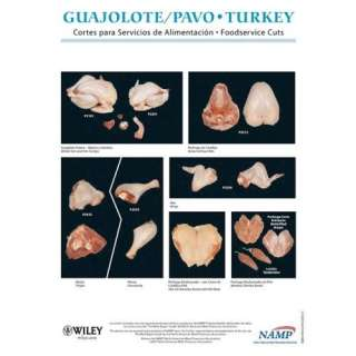 Guajolote/Pavo/Turkey Cortes Para Servicios de Alimentacion