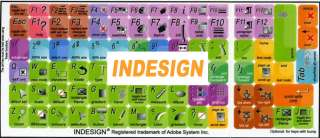 ADOBE InDesign KEYBOARD STICKERS FOR COMPUTERS LAPTOPS